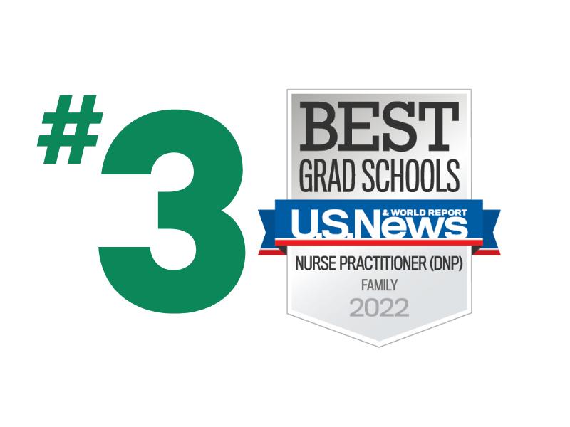 U.S. News - Best Grad Schools - Family Nurse Practitioner - DNP - 2021