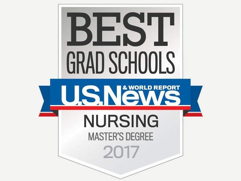 Nursing School Grad Program Rankings