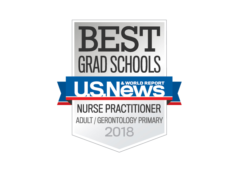 Voted a Best Grad School program for Geriatric Nurse Practitioners in 2018 by U.S. News.
