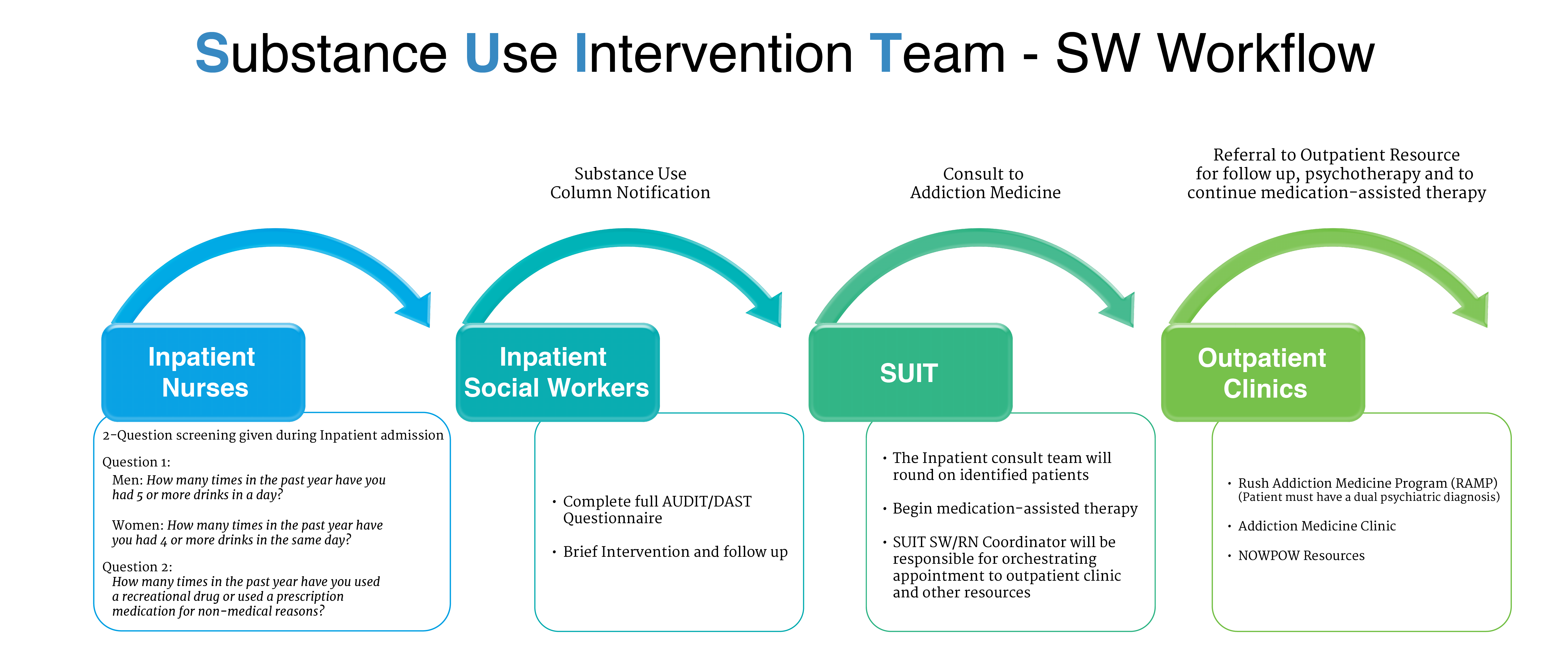 Suit The Role Of Social Workers Suit Substance Use