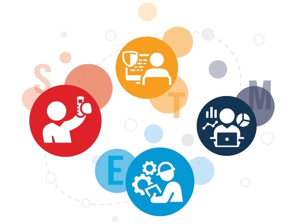 Icons representing STEM fields